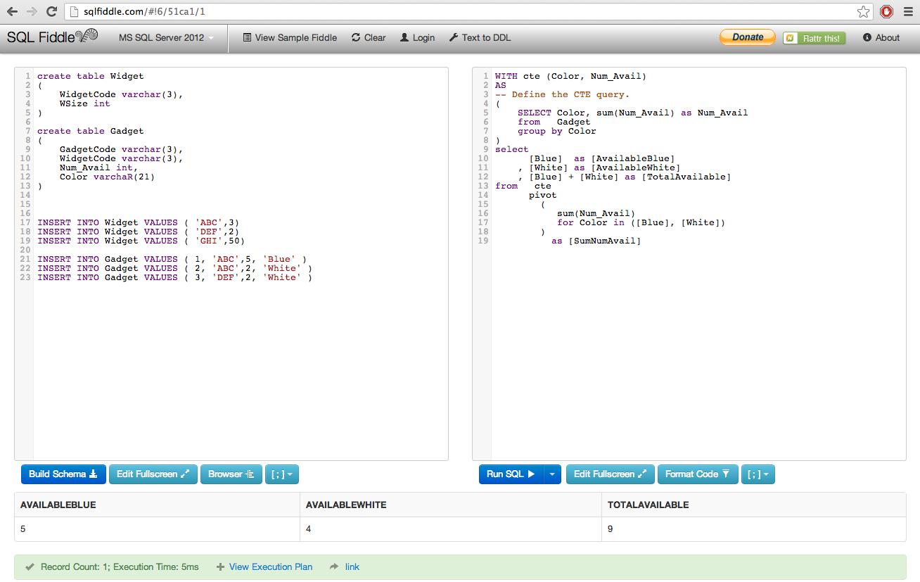Microsoft Sql Server Transact Sql Using Pivot And Cte