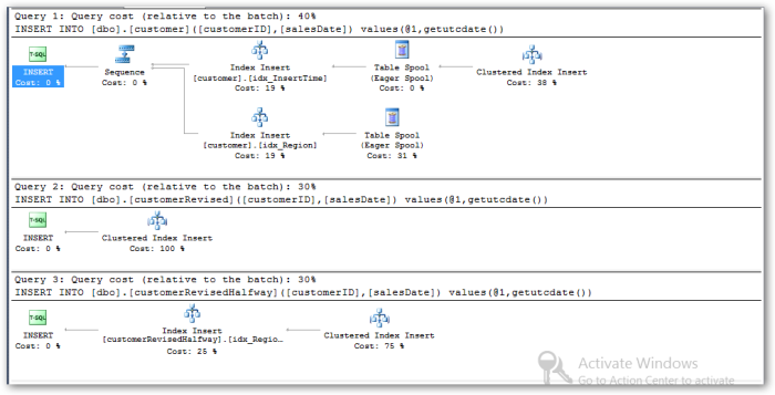 TableSpool__MSSQLServer_v2012