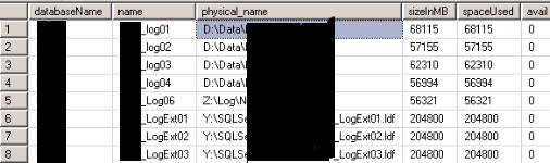 Database Log file usage Stats