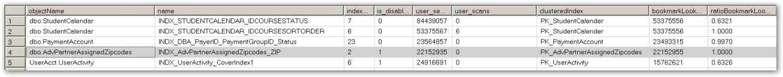 INDX_AdvPartnerAssignedZipcodes_ZIP