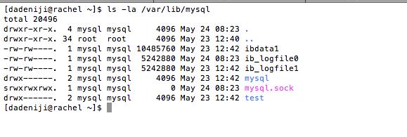 Mysql -- Folder Listing -- var-lib-mysql
