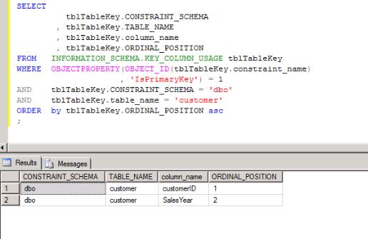 Table -- Informational_Schema