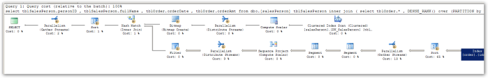 Query - Order - Partition Ranking (Embedded)