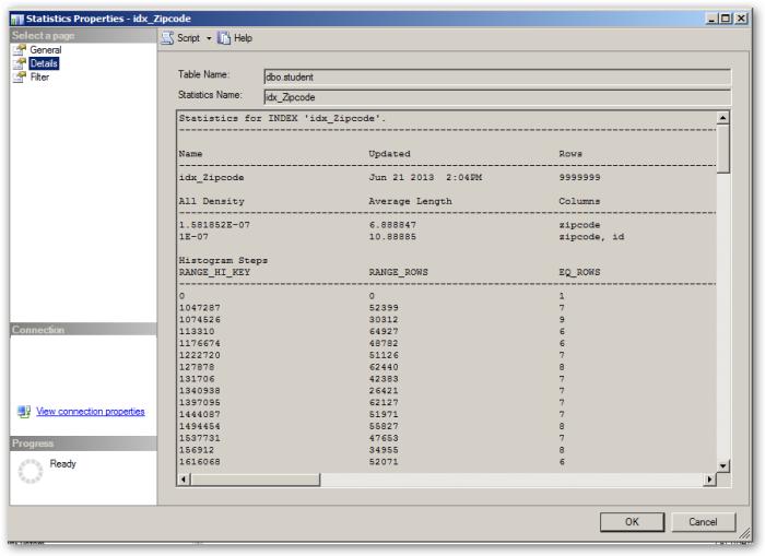 Statistics -- idx_Zipcode