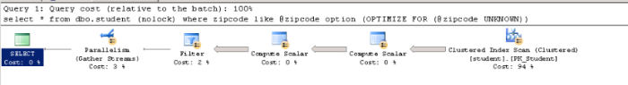 zipcode like variable (optimize for) -v2