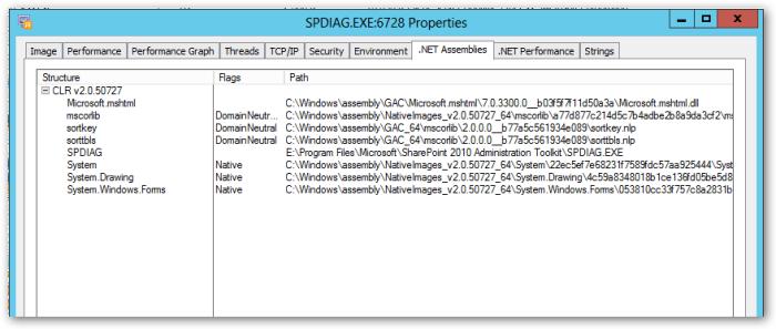 ProcessExplorer-DotNetAssemblies