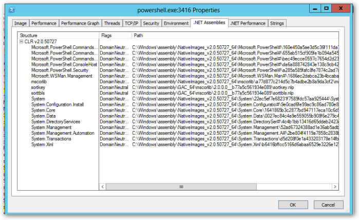 SysInternals-PowerShell-Windows2012-with-v2-DotNetAssemblies
