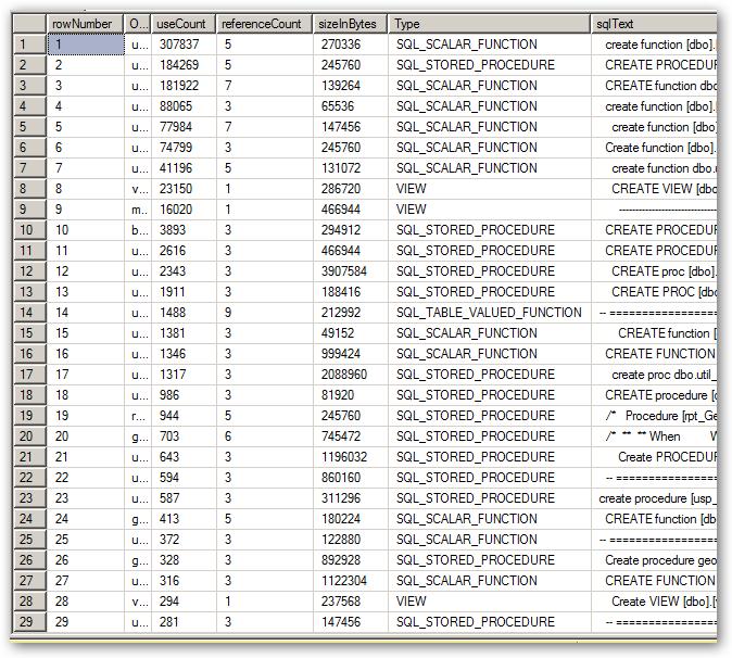 CachedPanProgrammableObjects