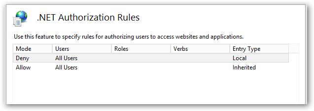 DotNetAuthorizationRules
