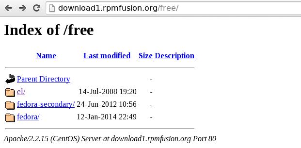 retrieve repository