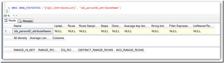 Statistics-Index-idx_PersonID_attributeName-RawData