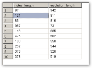 ColumnLength-Resolution
