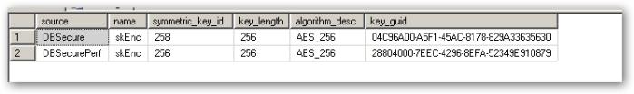 compareSymmetricKeys
