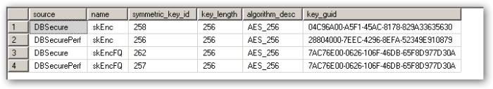 compareSymmetricKeys_v2