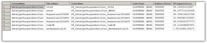 Indexfragmentation.20151208.0253PM