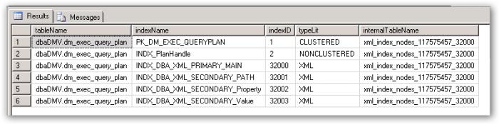Index-Metdata