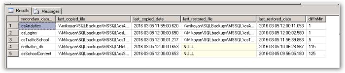 log_shipping_monitor_secondary
