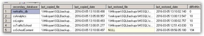 log_shipping_monitor_secondary_nettraffic