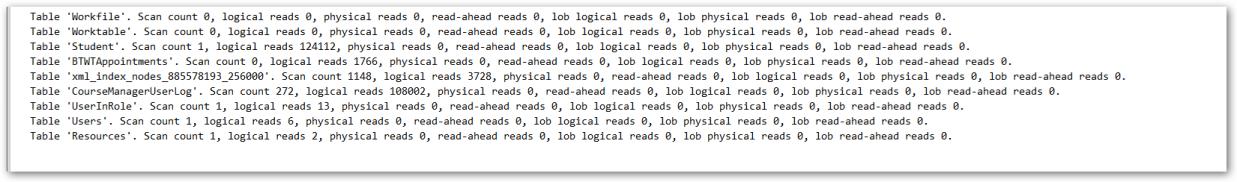 StatisticsProfile.0200PM