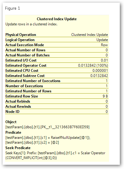 IsQueryStatementParameterized-Parameterized