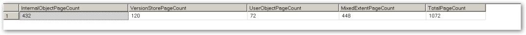 ObjectTypeUtilization