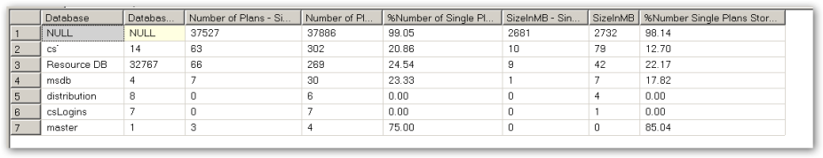 singleQueryPlansInEachDBPercentile-Prior