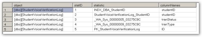 StatisticColumns-Original
