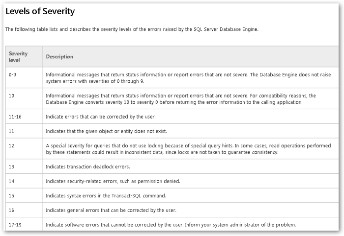levelsofseverity