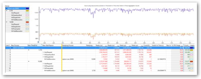 tracing-v2014
