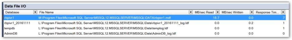 activitymonitor-filestream-datafilelio-20161112-1214pm