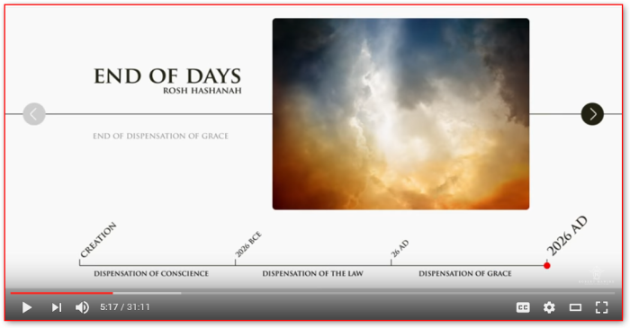 dispensationofgrace-endofdays