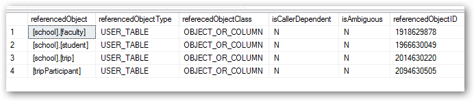 objectDependency_20180615_1217PM.png