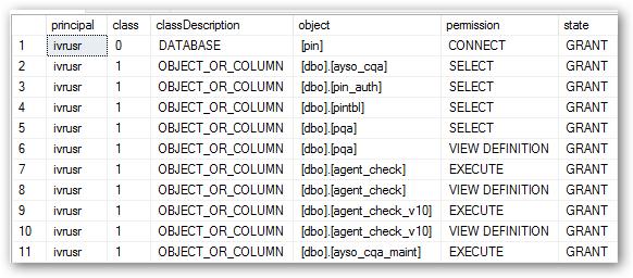 sysDOTdatabase_permissions__20180624_1015AM
