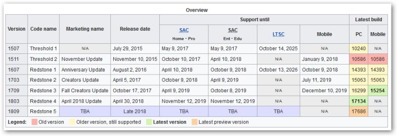 wikipedia_20180613_1106PM