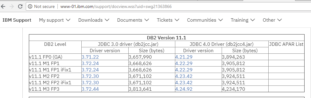 Ibm Db2 Express C Download