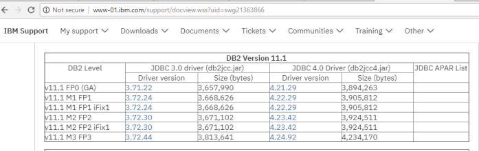 artifacts_db2drivers_20180816_1236PM