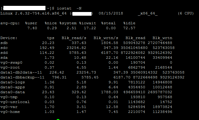 iostat_db2_linux_20180815_0506PM.PNG
