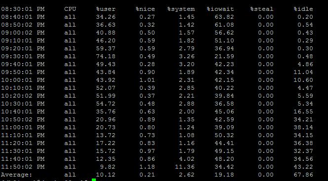linux_db2_20180812_0957PM