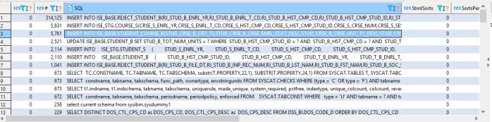 SYSIBMADM.TOP_DYNAMIC_SQL_20180817_1234PM