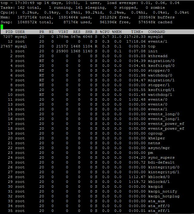 top_linux_mysql_20180812_0531PM.PNG