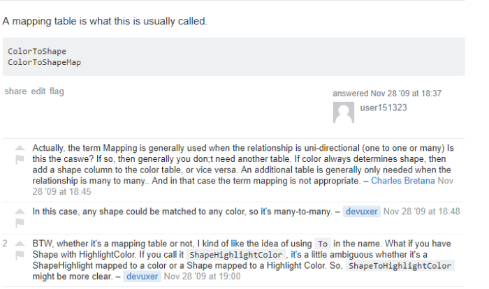 StackOverflow.Answer.MappingTable.PNG