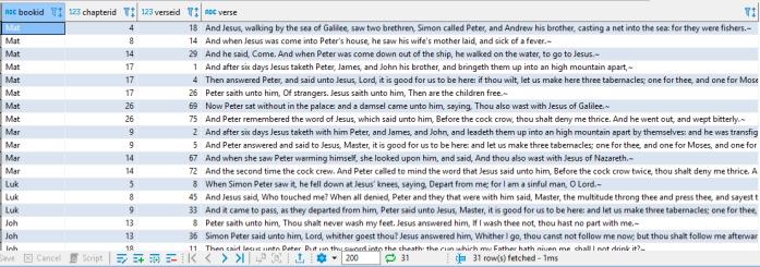 fulltext.jesus.peter.01.20190904.1200AM.PNG